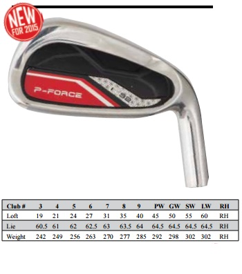 P-Force P-32 Iron Heads 5-PW